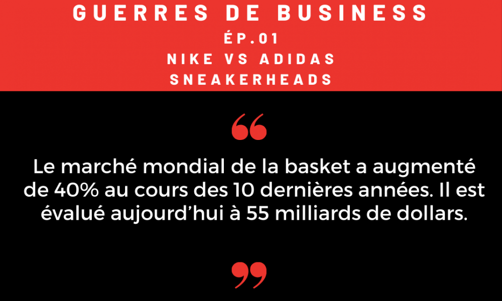 Guerres de business Nike vs Adidas
